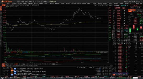 孔龙论市:未来三年你一定要持有这支股票